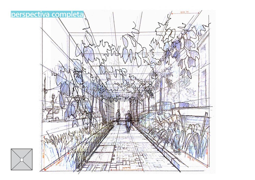 Os quatro planos da calçada observados pelo projeto Safári Urbano: piso, via, cobertura e edifício