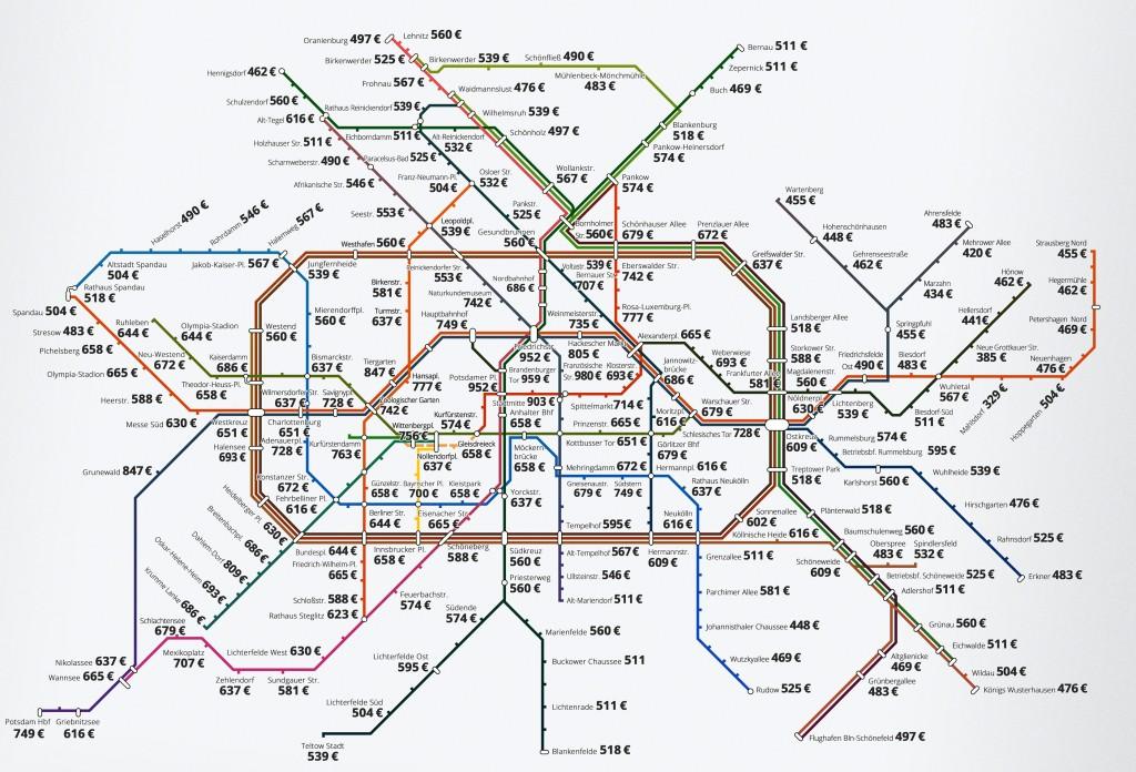 O preço médio dos aluguéis em Berlim, estação por estação (Immobilien Scout 24)