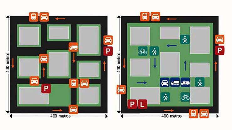 Esquema atual das quadras de Barcelona (à esquerda) e como ficarão os superquarteirões (à direita)